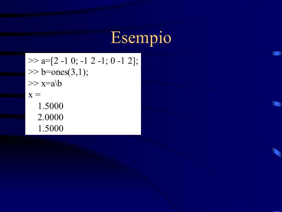 Esempio >> a=[2 -1 0; -1 2 -1; 0 -1 2]; >> b=ones(3,1);